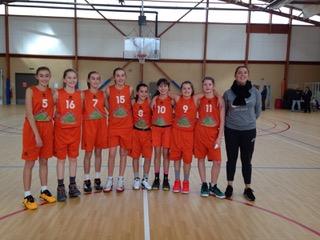 Championnats région jeunes 3ème phase